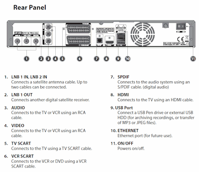 how to get hd channels on my panasonic voera